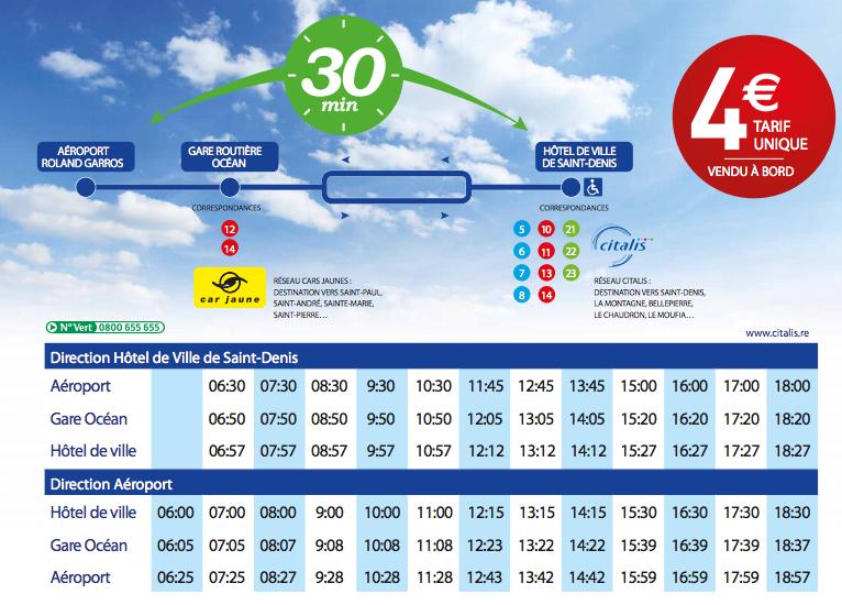 Časy bus Réunion letiště